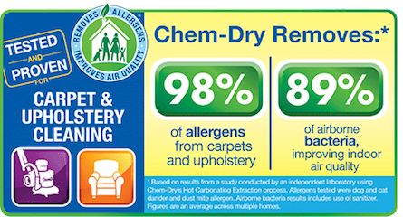 A+ Chem-Dry Removes 98% of Allergens From Upholstery and Carpet in Merced Ca and 89% of Airborne Bacteria in Merced Ca